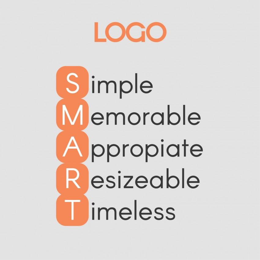 5 Prinsip Penting Dan Wajib Dalam Mendesain Sebuah Logo